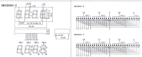 数码管_发光管_发光二极管-宜兴远光电子有限公司专业